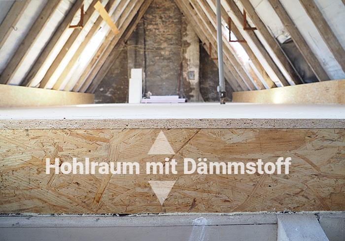 Favorit Dämmung oberste Geschossdecke - Betondecken u Holzdecken dämmen ZK84